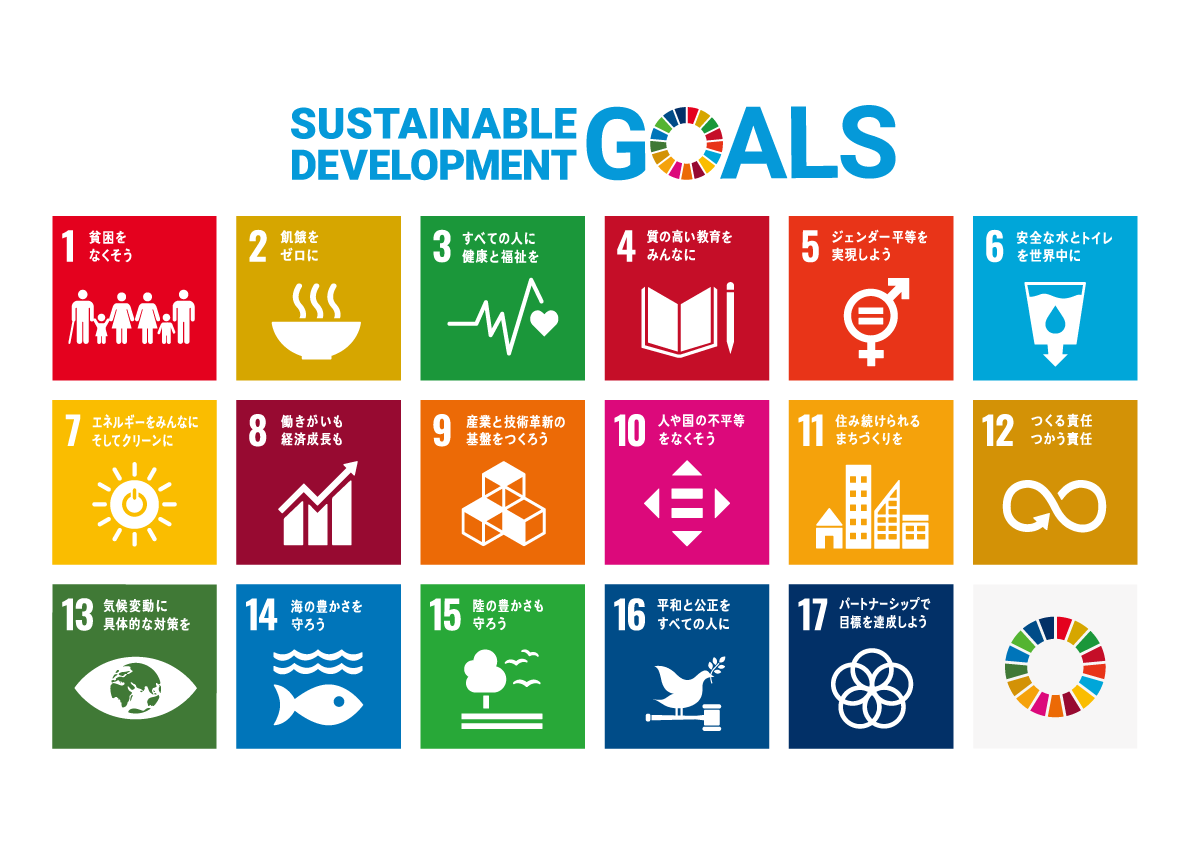 サスティナブル&SDGsについて考える